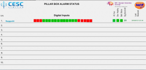 Sample Web Based SCADA Screen for Airsprint-PBI